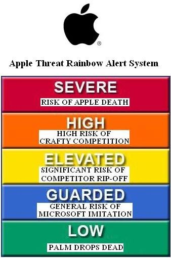 applethreatrainbow.jpg