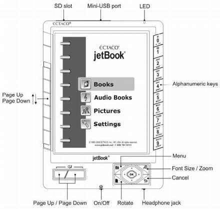 jetbookdiagram